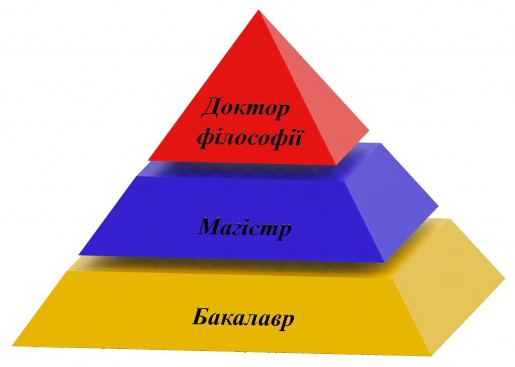 Пирамида .jpg